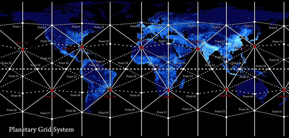 Gaia and Planetary Energy Grid_01