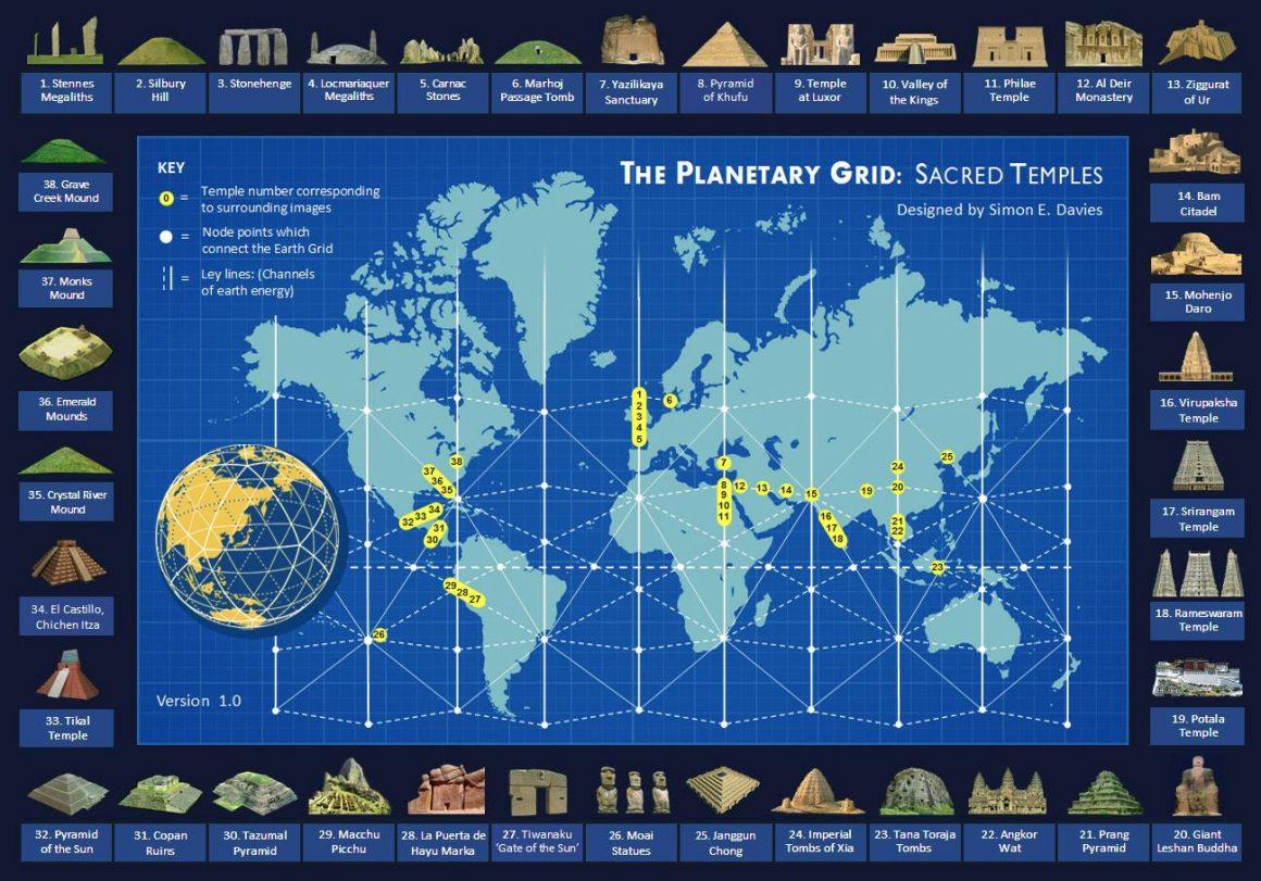 Gaia and Planetary Energy Grid_03