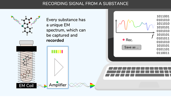 Recording signal from a substance